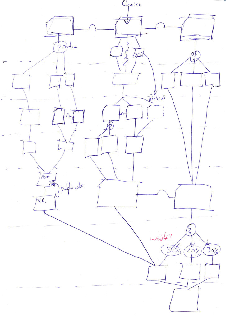 Narrative Tool Drawing