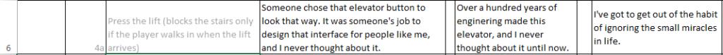 Elevator interaction in spreadsheet