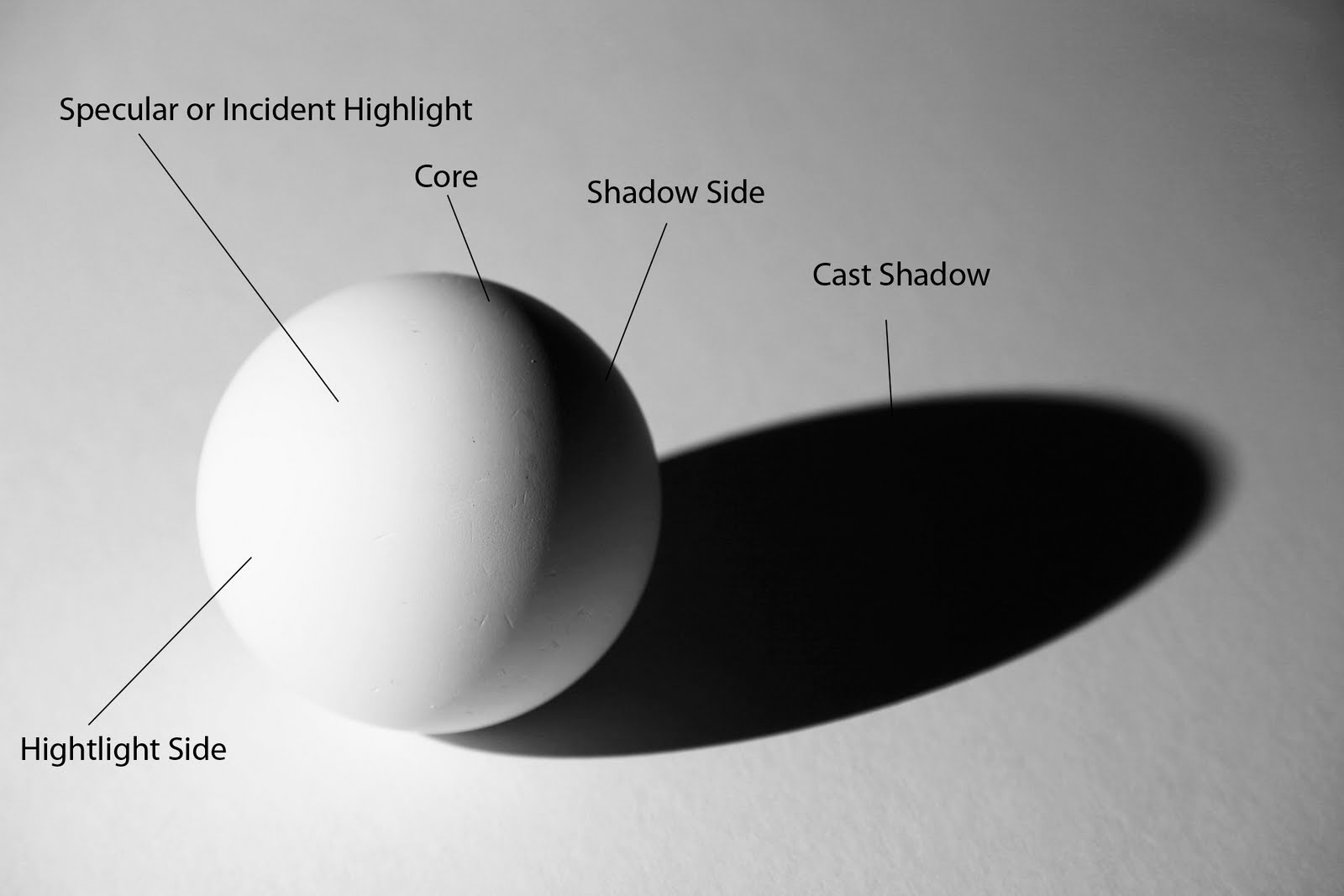 Baked Soft Shadows in Unity 5
