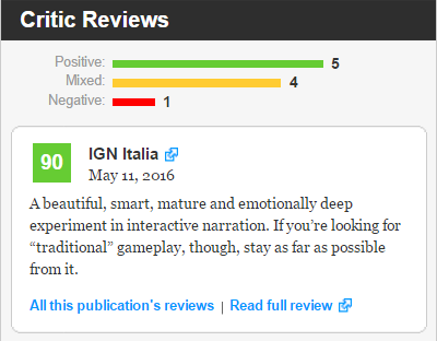 FoH_Metacritic